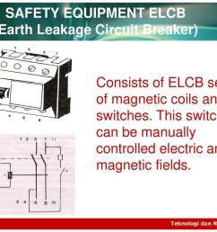safety equipment elcb earth leakage circuit breaker  [ 1024 x 768 Pixel ]