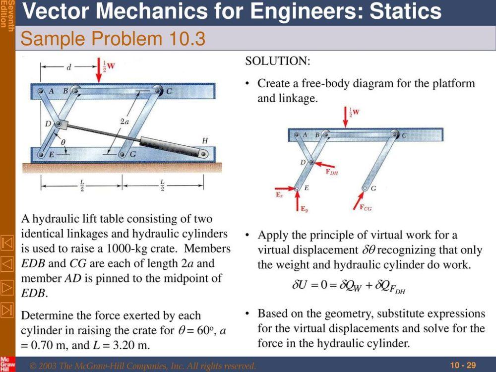 medium resolution of 29 sample problem 10 3 solution create a free body diagram
