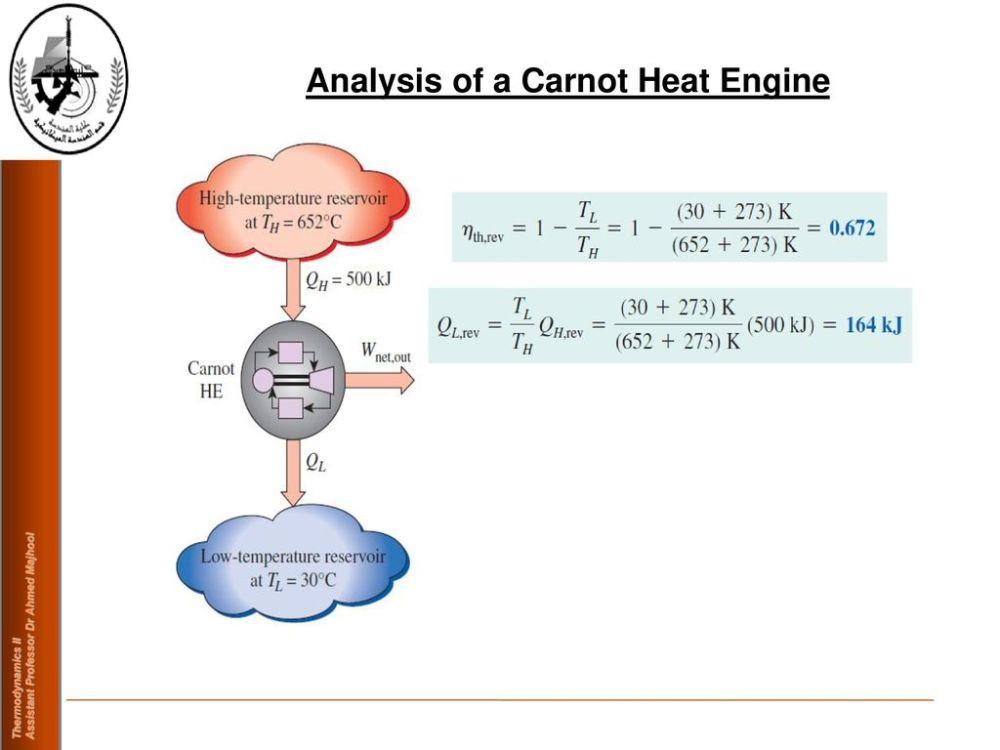medium resolution of 2 analysis