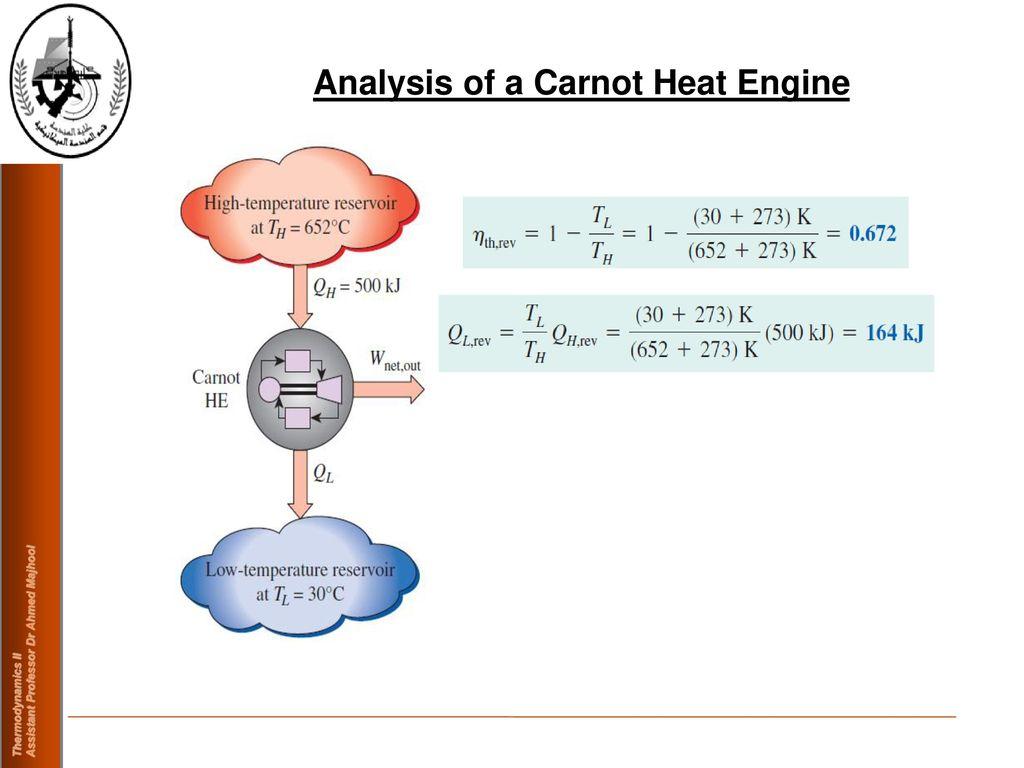 hight resolution of 2 analysis