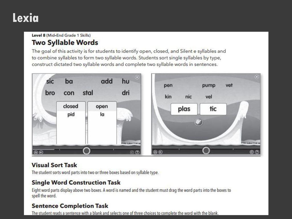 Long Words A Comprehensive Evaluation Of Explicit Phonics Instruction
