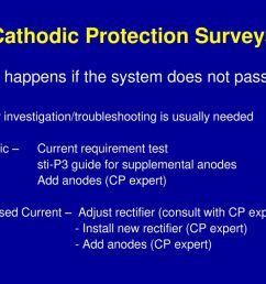 cathodic protection surveys [ 1024 x 768 Pixel ]