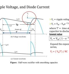 figure half wave rectifier with smoothing capacitor  [ 1024 x 768 Pixel ]