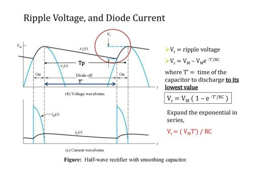 small resolution of figure half wave rectifier with smoothing capacitor