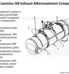 2010 cummins isb exhaust aftertreatment components [ 1024 x 768 Pixel ]