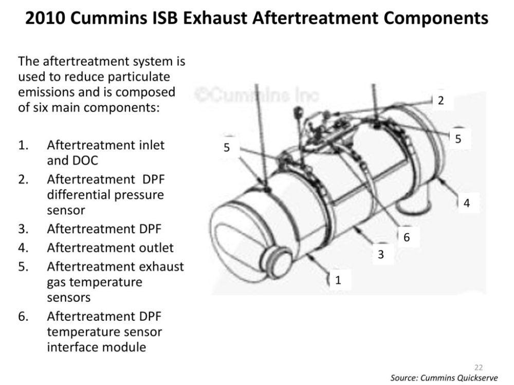 medium resolution of 2010 cummins isb exhaust aftertreatment components