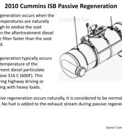 2010 cummins isb passive regeneration [ 1024 x 768 Pixel ]