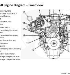 2010 isb engine diagram front view [ 1024 x 768 Pixel ]