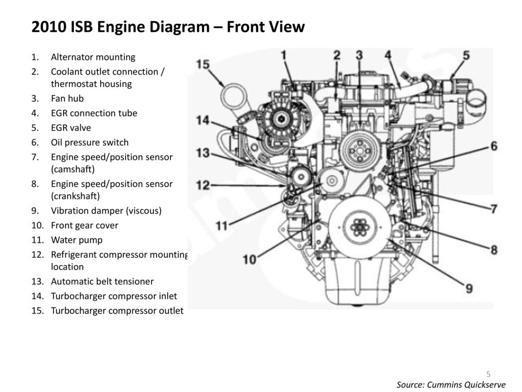 hight resolution of 2010 isb engine diagram front view
