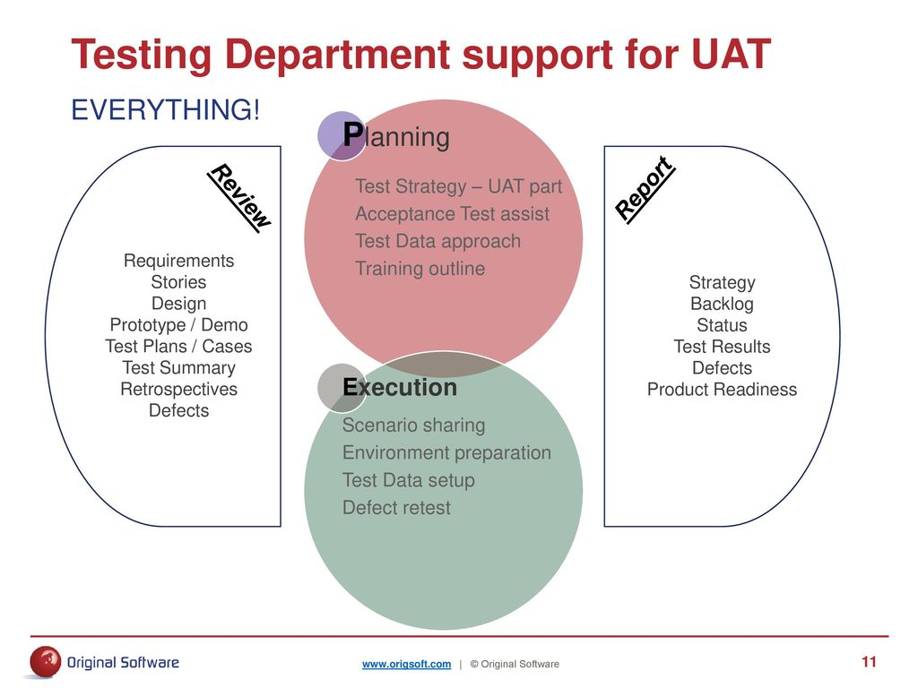 hight resolution of testing department support for uat