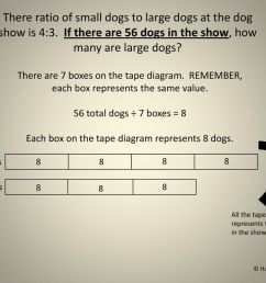 each box on the tape diagram represents 8 dogs  [ 1024 x 768 Pixel ]