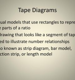 tape diagrams visual models that use rectangles to represent the parts of a ratio a [ 1024 x 768 Pixel ]