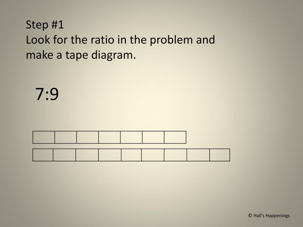 medium resolution of 7 9 step 1 look for the ratio in the problem and make a