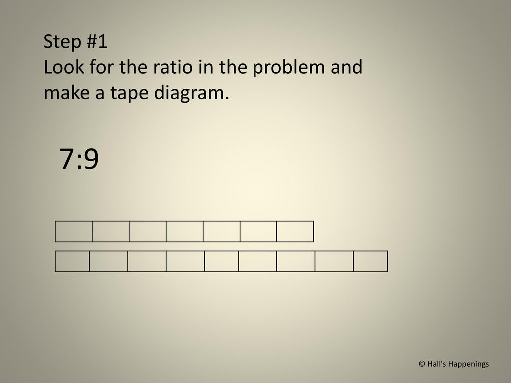 hight resolution of 7 9 step 1 look for the ratio in the problem and make a