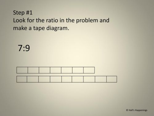 small resolution of 7 9 step 1 look for the ratio in the problem and make a