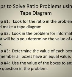 steps to solve ratio problems using a tape diagram [ 1024 x 768 Pixel ]