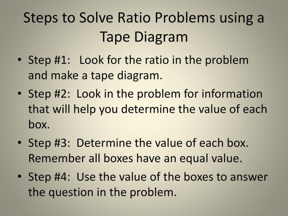 medium resolution of steps to solve ratio problems using a tape diagram