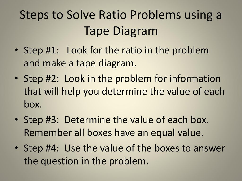 hight resolution of steps to solve ratio problems using a tape diagram