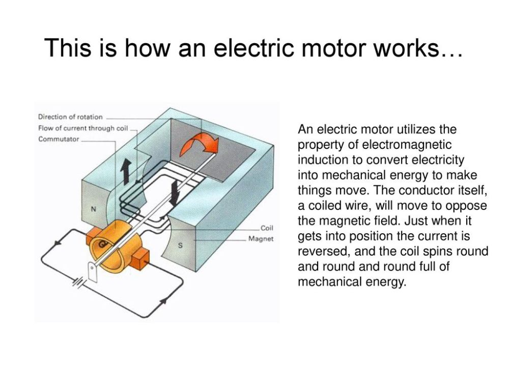 medium resolution of this is how an electric motor works