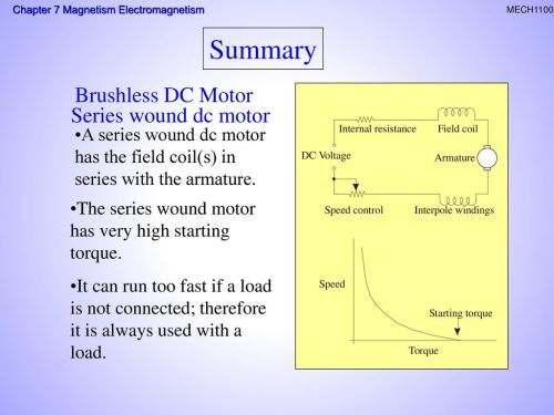 small resolution of summary brushless dc motor series wound dc motor