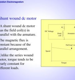 shunt wound dc motor a shunt wound dc motor has the field coil s  [ 1024 x 768 Pixel ]
