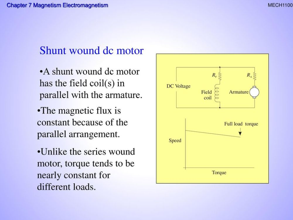 medium resolution of shunt wound dc motor a shunt wound dc motor has the field coil s