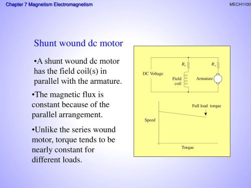 small resolution of shunt wound dc motor a shunt wound dc motor has the field coil s