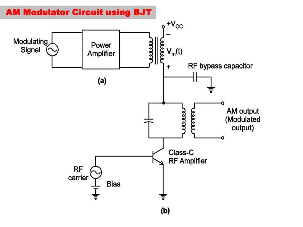 hight resolution of 41 am modulator circuit