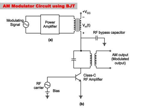 small resolution of 41 am modulator circuit
