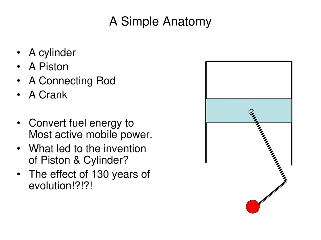 hight resolution of a simple anatomy a cylinder a piston a connecting rod a crank