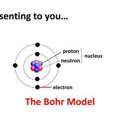 12 presenting to you electron proton neutron nucleus the bohr model [ 1024 x 768 Pixel ]