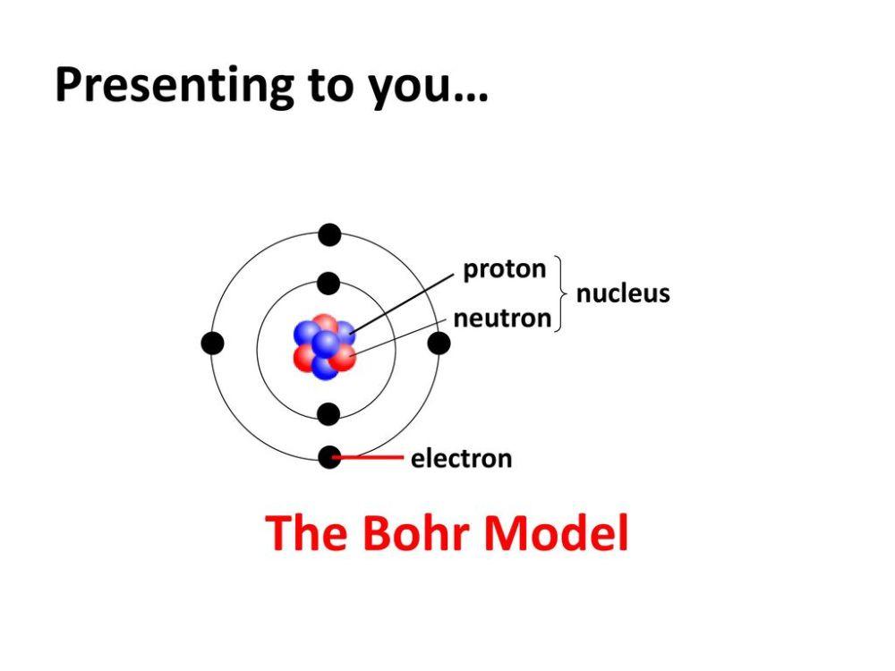 medium resolution of 12 presenting to you electron proton neutron nucleus the bohr model