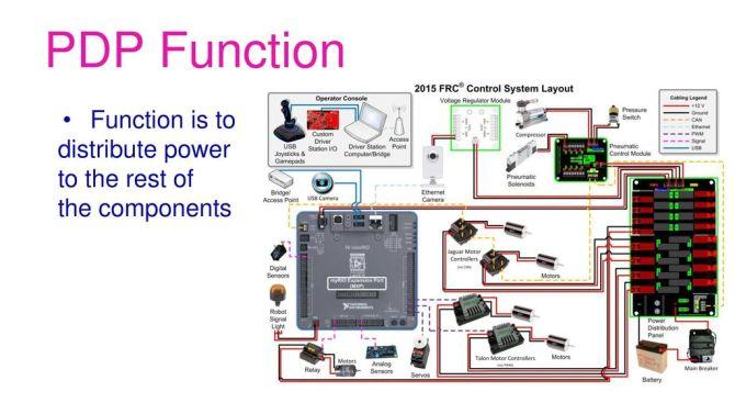 frc wiring diagram  1995 bmw 318i fuse box  bege wiring