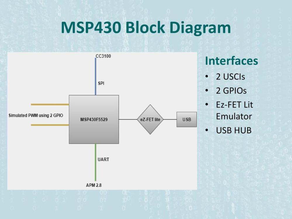 medium resolution of msp430 block diagram interfaces 2 uscis 2 gpios ez fet lit emulator