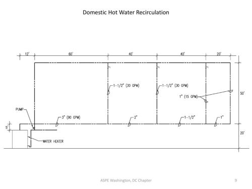 small resolution of domestic hot water recirculation