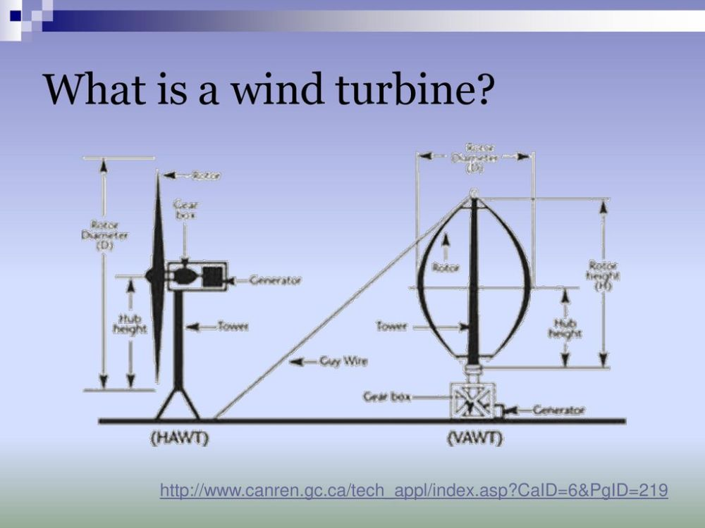 medium resolution of  wind turbines emits no pollutants and 3 what