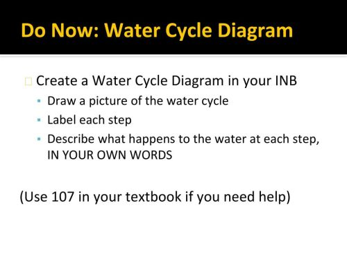small resolution of do now water cycle diagram