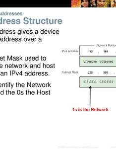 ipv also instructor materials chapter ip addressing ppt download rh slideplayer