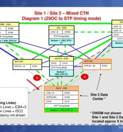 47 diagram  [ 1024 x 768 Pixel ]