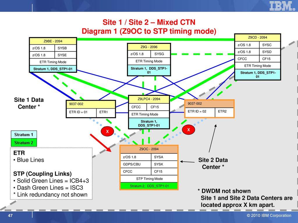 hight resolution of 47 diagram