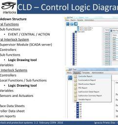 cld control logic diagram tool [ 1024 x 768 Pixel ]