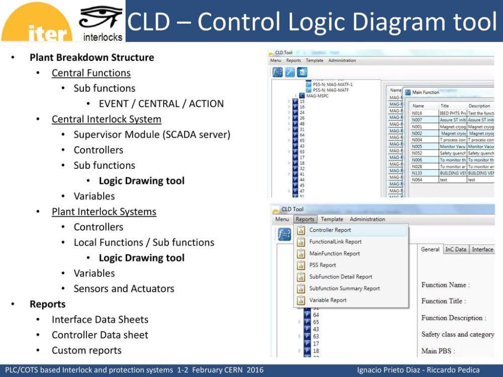 medium resolution of cld control logic diagram tool