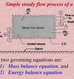 simple steady flow process of a system [ 1024 x 768 Pixel ]