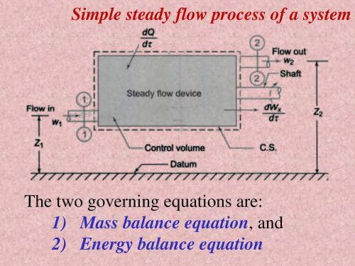small resolution of simple steady flow process of a system