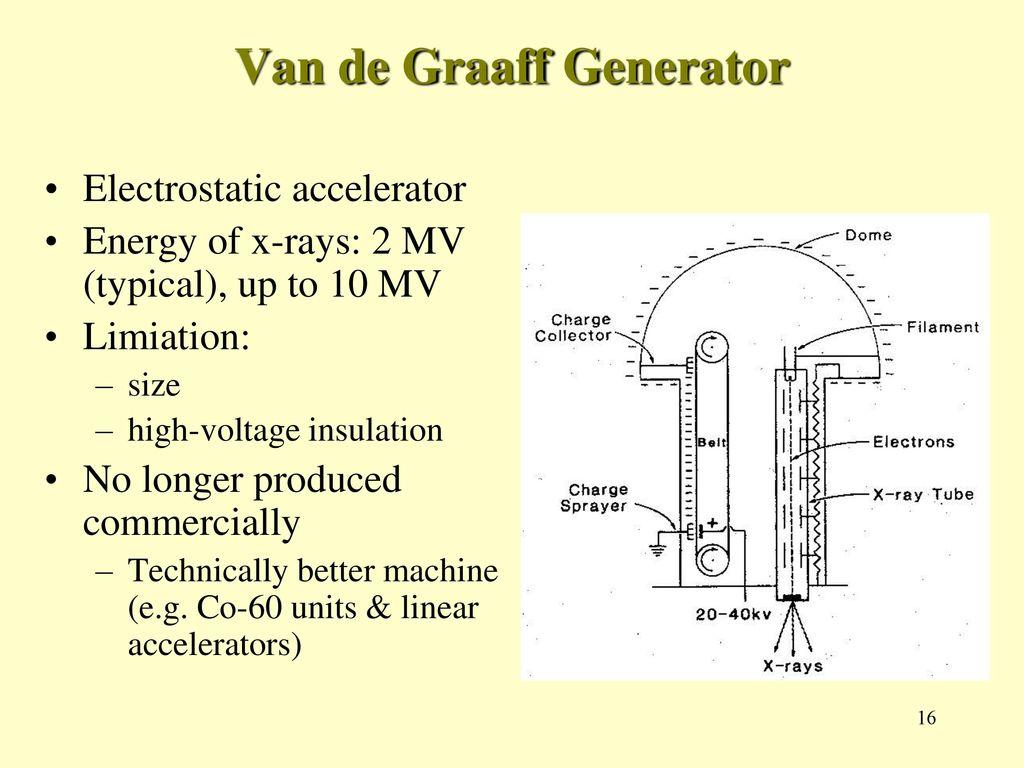 hight resolution of van de graaff generator