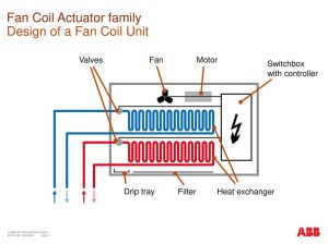 Enviro Tech Fan Coil Unit Wiring Diagram | Wiring Library