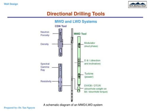 small resolution of  battery wiring diagram chapter 4 directional horizontal drilling ppt download on battery system diagram