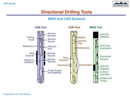 small resolution of  chapter 4 directional horizontal drilling ppt download on battery output diagram battery