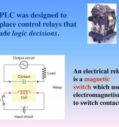 a plc was designed to replace control relays that made logic decisions  [ 1024 x 768 Pixel ]