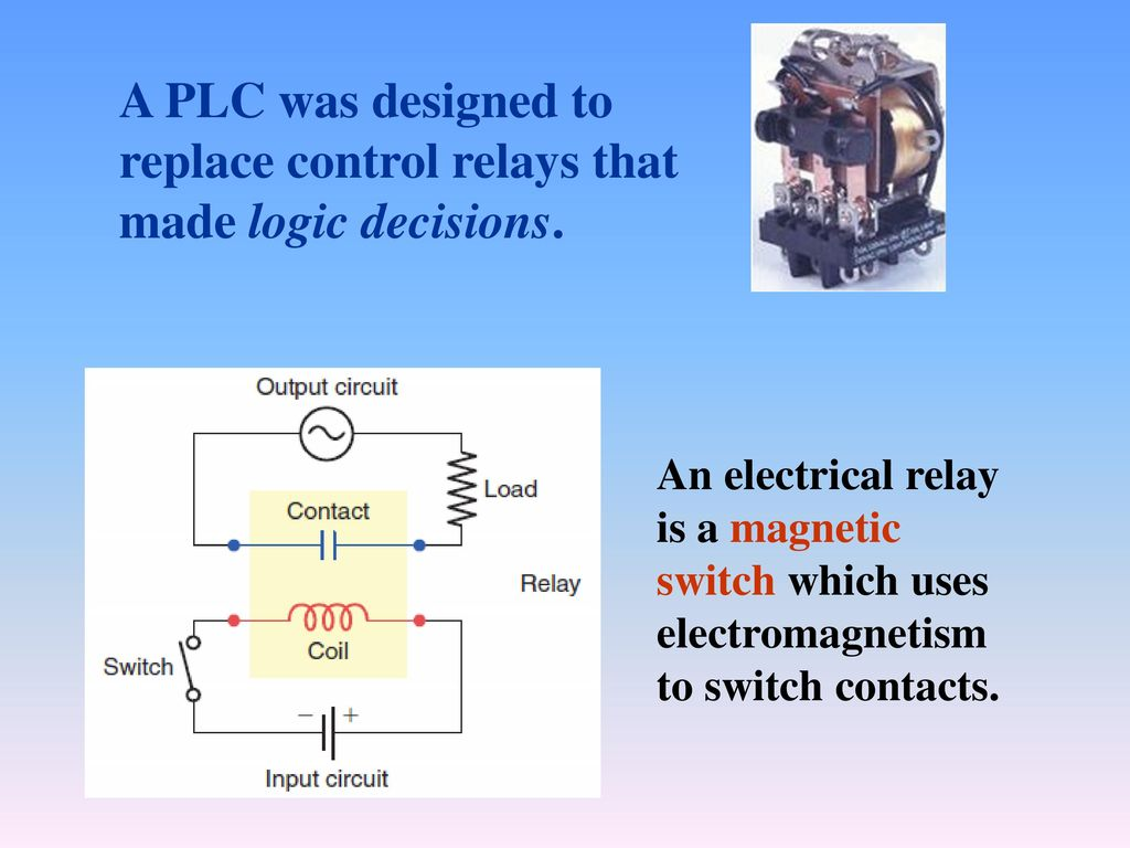 hight resolution of a plc was designed to replace control relays that made logic decisions